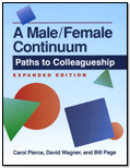 Male/Female Continuum
